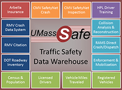 Safety warehouse graphic